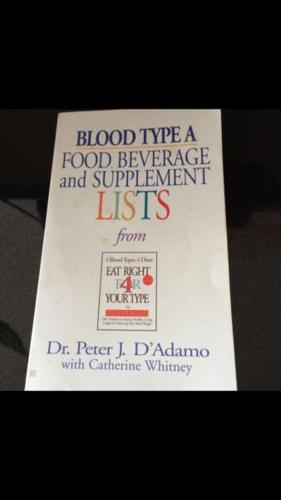 Book - Food By Blood Type A