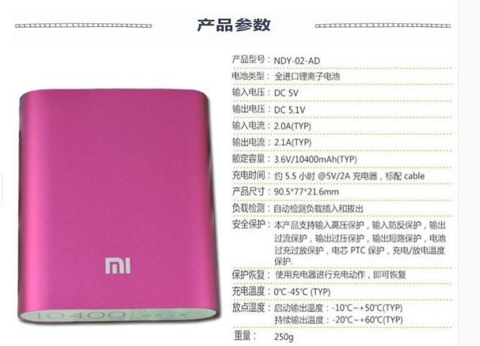 Brand new 10400 mah xiaomi power bank!