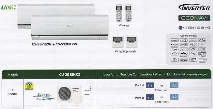 Panasonic aircon hot sales