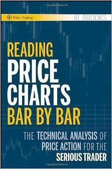 Selling Trading and Investment Books