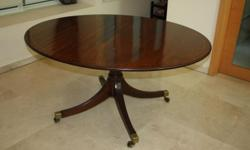Antique dining table-Regency oval Imported from the UK